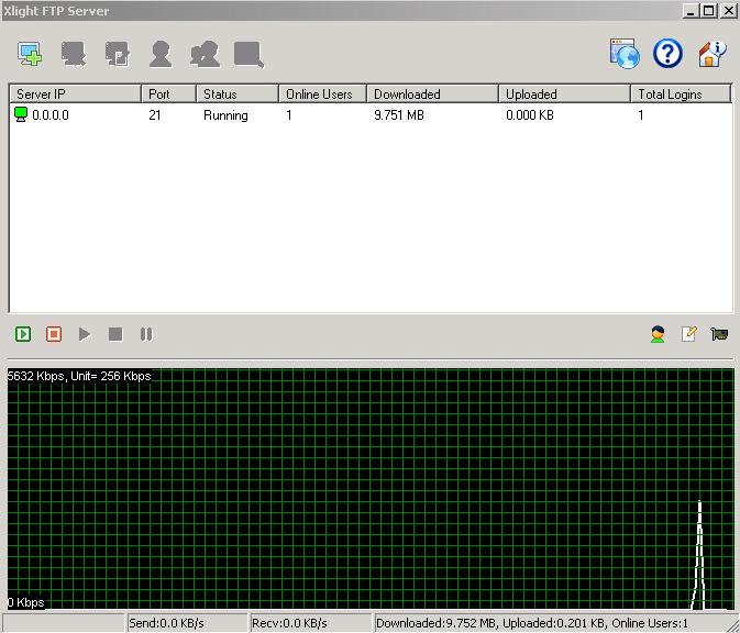Windows 7 Xlight FTP Server Standart x64 3.9.2.5 full